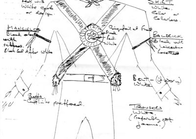 Kit Diagramme